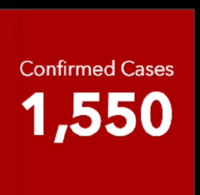 Covid-19 case count in Ghana hits 1, 550