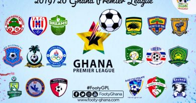 Alternative Revenue Streams For Ghanaian Clubs