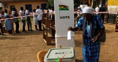 Ghanaians are eager to vote in the 2020 elections, Ghana Election Poll finds